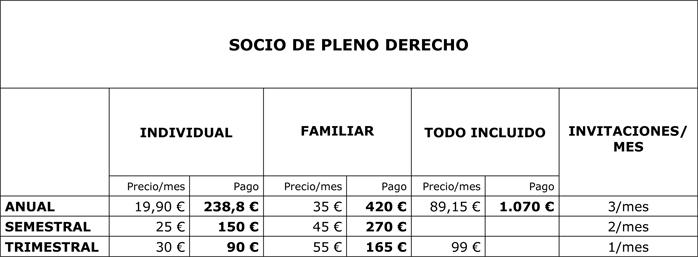 Cuota Pádel Bizkaia: 19,90 €/mes