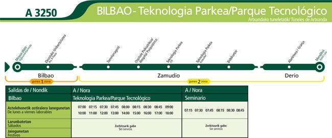 Horario Bizkaibus 3250