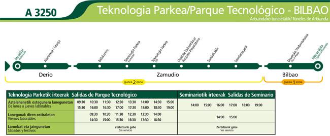 Horario Bizkaibus desde Derio a Bilbao